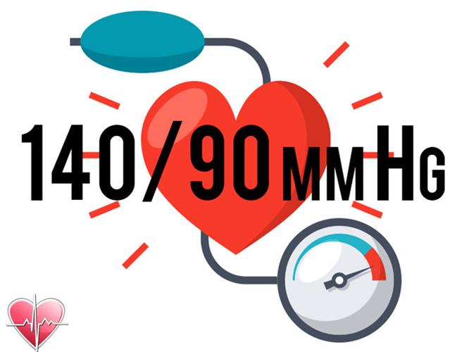 nhận biết bệnh cao huyết áp