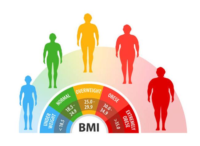 nghệ giảm chỉ số BMI
